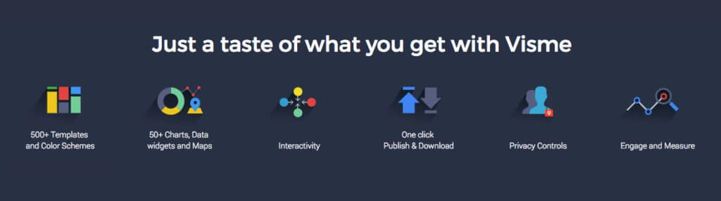 A taste of what you get with Visme